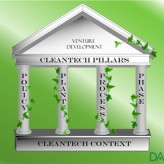 Introducing a New Cleantech Assessment Framework