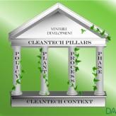 Introducing a New Cleantech Assessment Framework