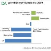 IEA Releases World Energy Outlook 2010